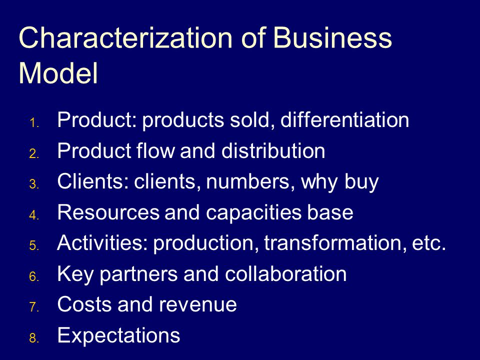 Characterization of Business Model