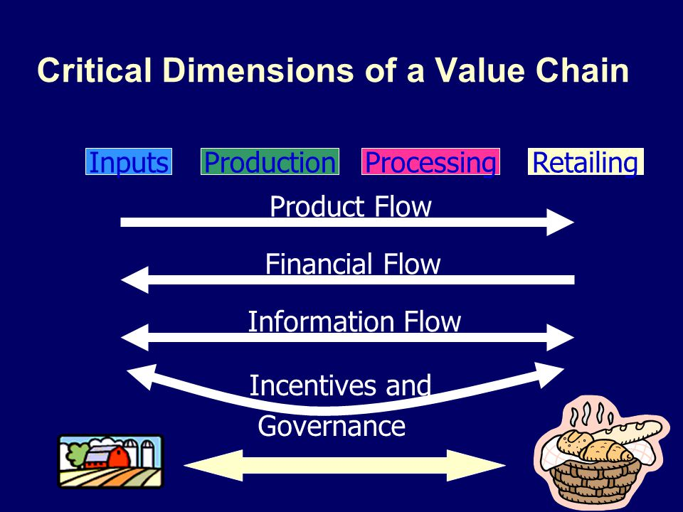 Critical Dimensions of a Value Chain