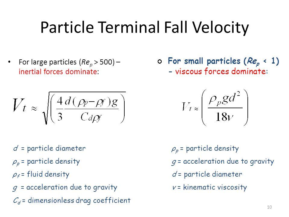 Particle Terminal Fall Velocity