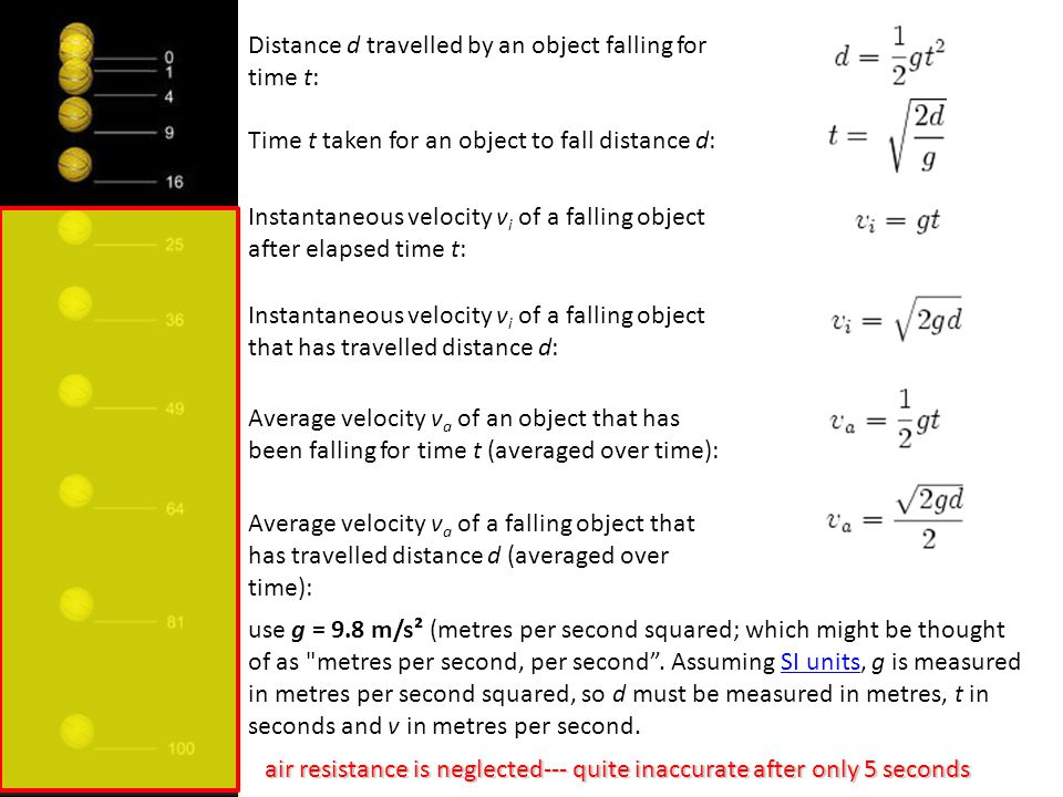 Distance d travelled by an object falling for time t:
