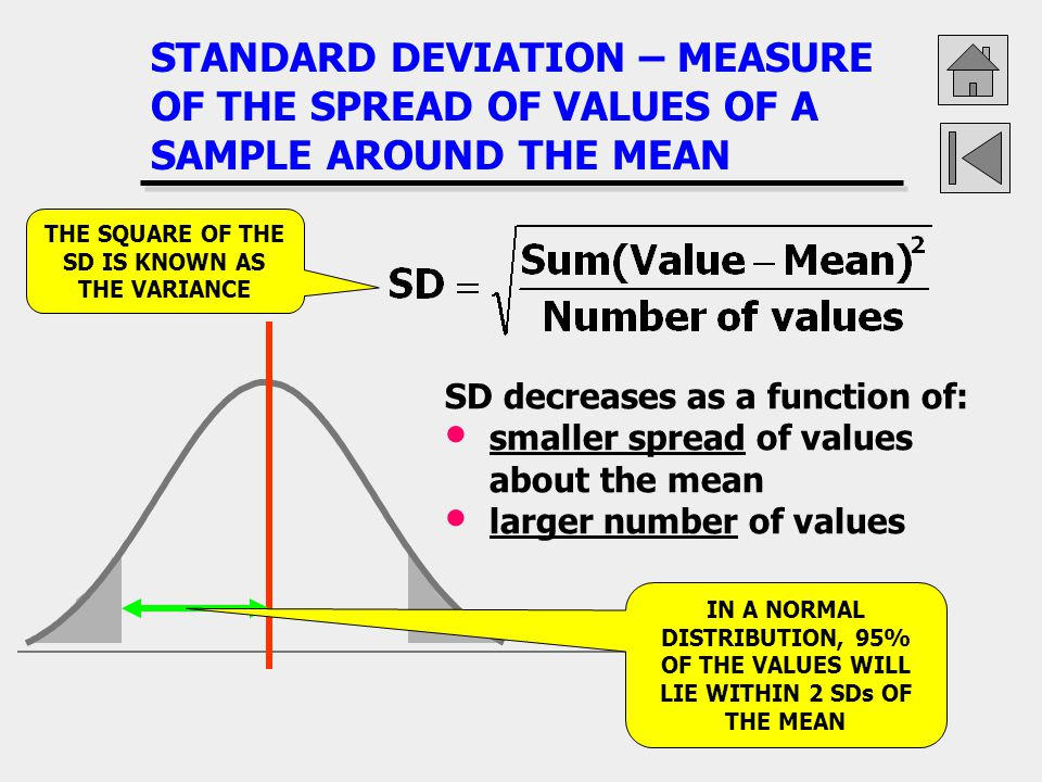 THE SQUARE OF THE SD IS KNOWN AS THE VARIANCE