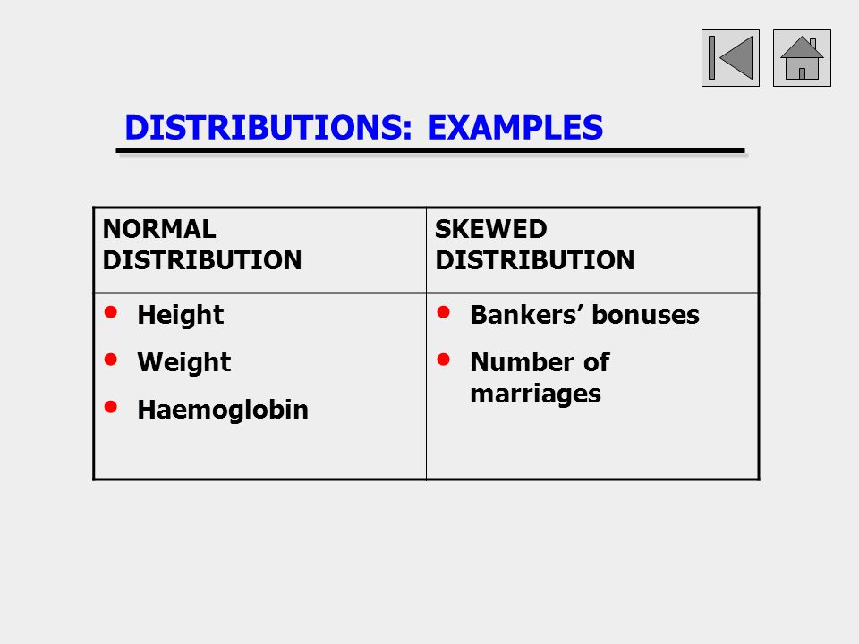DISTRIBUTIONS: EXAMPLES