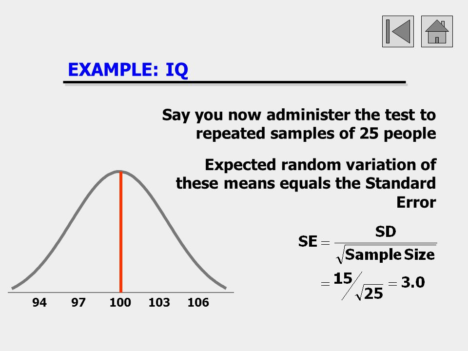 EXAMPLE: IQ Say you now administer the test to repeated samples of 25 people. Expected random variation of these means equals the Standard Error.