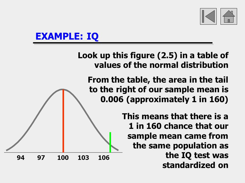 EXAMPLE: IQ Look up this figure (2.5) in a table of values of the normal distribution.
