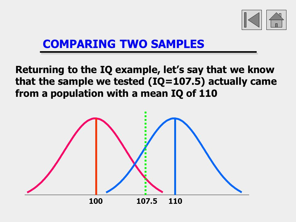 COMPARING TWO SAMPLES