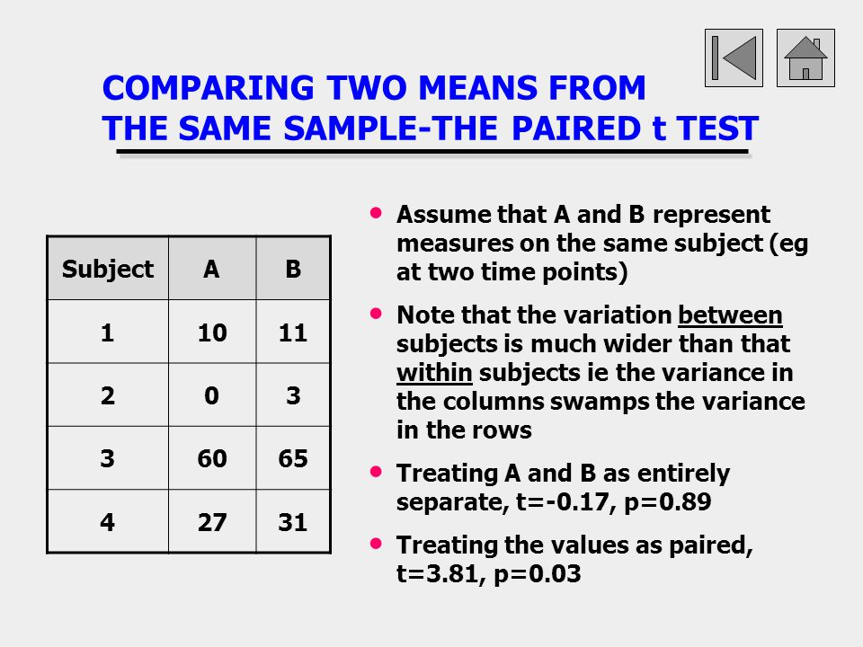 COMPARING TWO MEANS FROM THE SAME SAMPLE-THE PAIRED t TEST