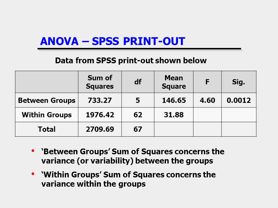 ANOVA – SPSS PRINT-OUT Data from SPSS print-out shown below