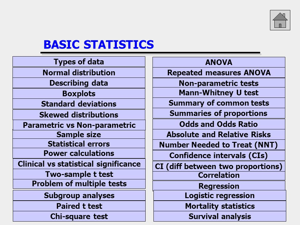 t test arithmetic mean and statistical power If you plan to use inferential statistics (eg, t-tests, anova, etc) to analyze your evaluation results, you should first conduct a power analysis to determine what size sample you will.