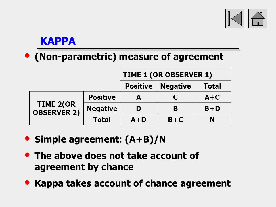 KAPPA (Non-parametric) measure of agreement Simple agreement: (A+B)/N