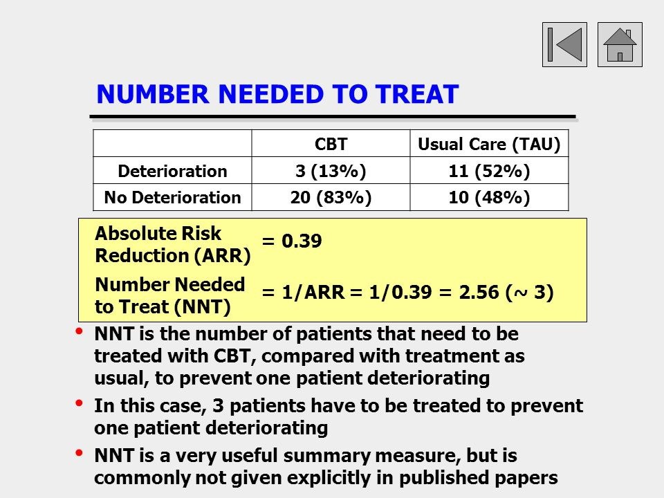NUMBER NEEDED TO TREAT Absolute Risk Reduction (ARR) = 0.39