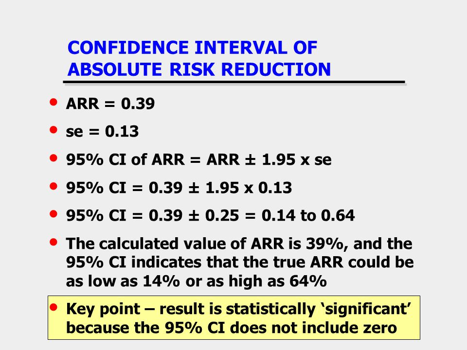 CONFIDENCE INTERVAL OF ABSOLUTE RISK REDUCTION