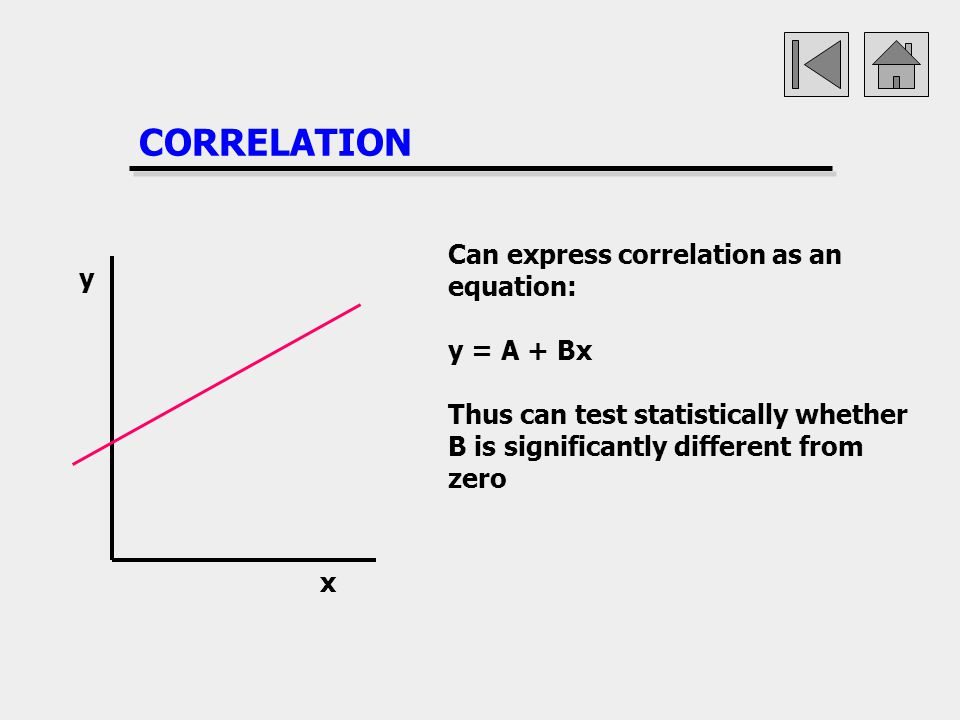 CORRELATION Can express correlation as an equation: y y = A + Bx