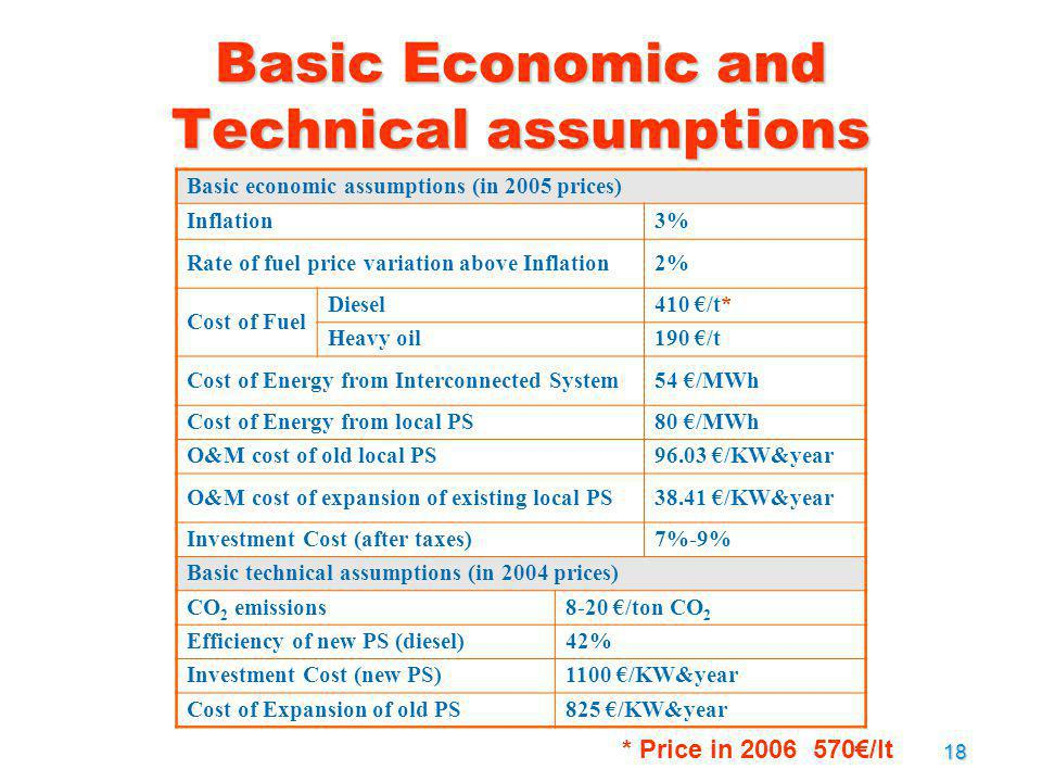 Basic Economic and Technical assumptions
