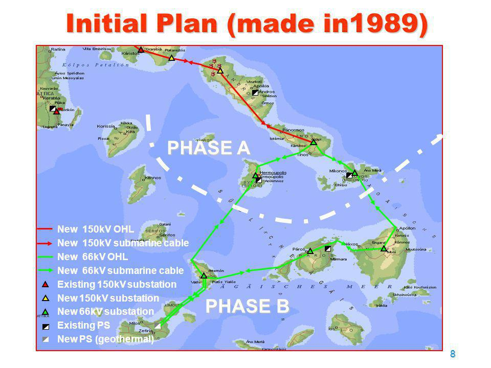 Initial Plan (made in1989) PHASE Α PHASE Β New 150kV OHL