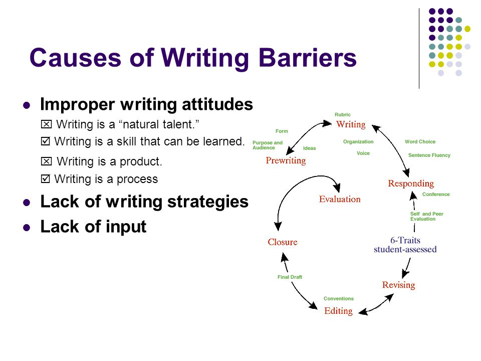 Causes of Writing Barriers