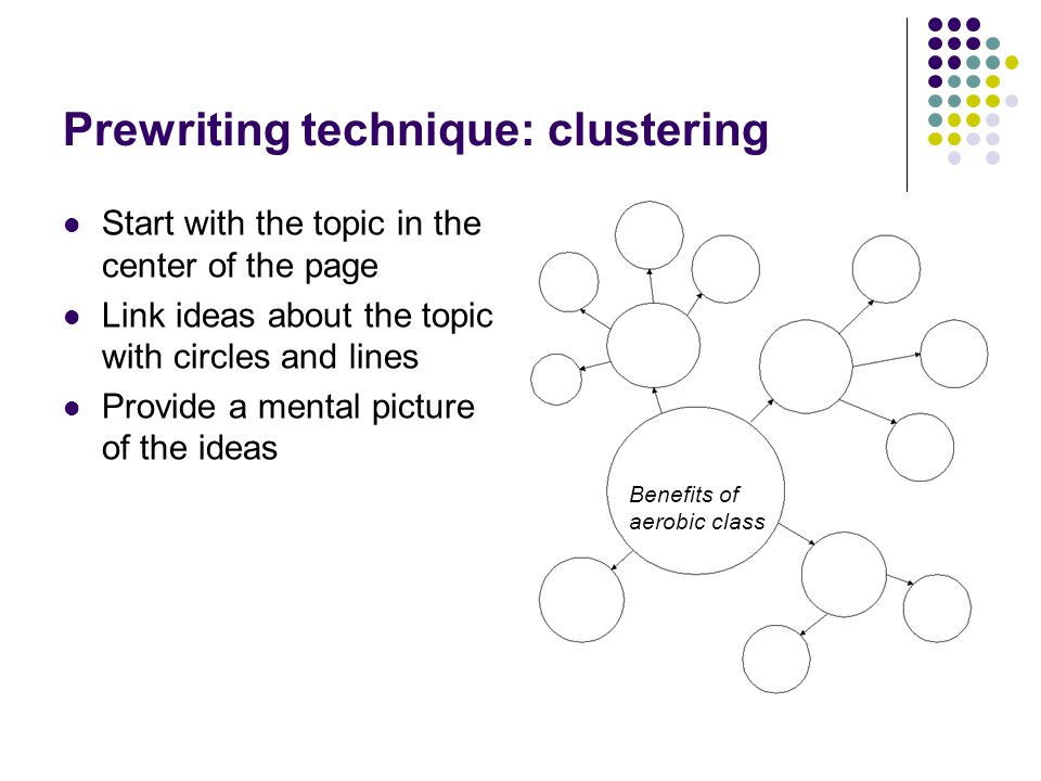 Prewriting technique: clustering
