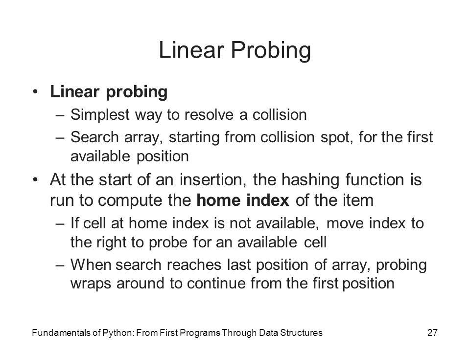 Linear Probing Linear probing