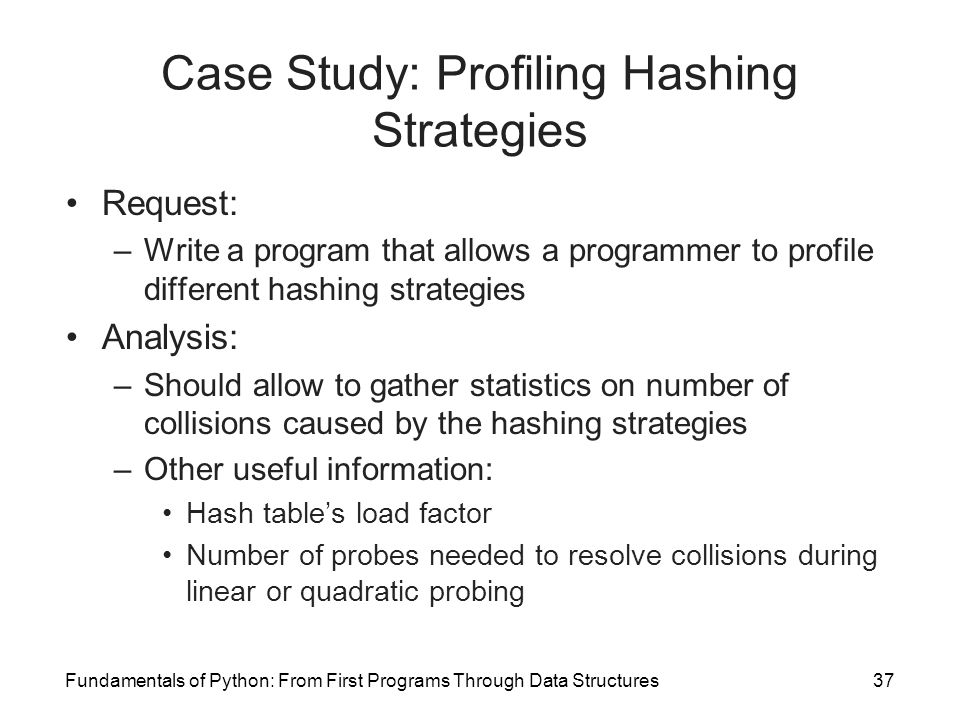 Case Study: Profiling Hashing Strategies