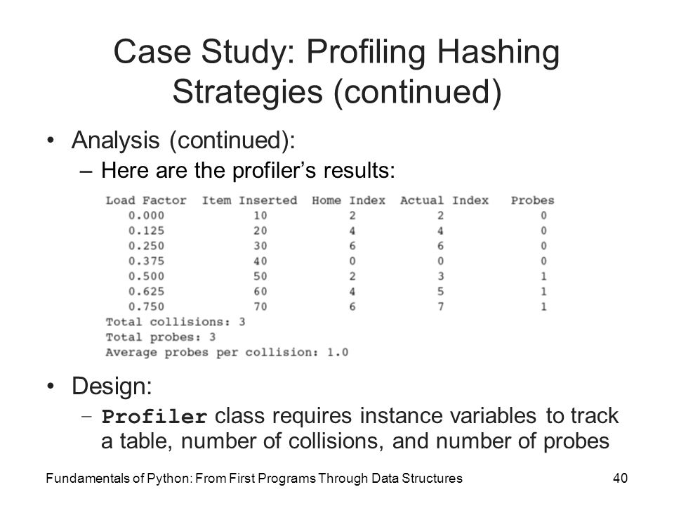 Case Study: Profiling Hashing Strategies (continued)