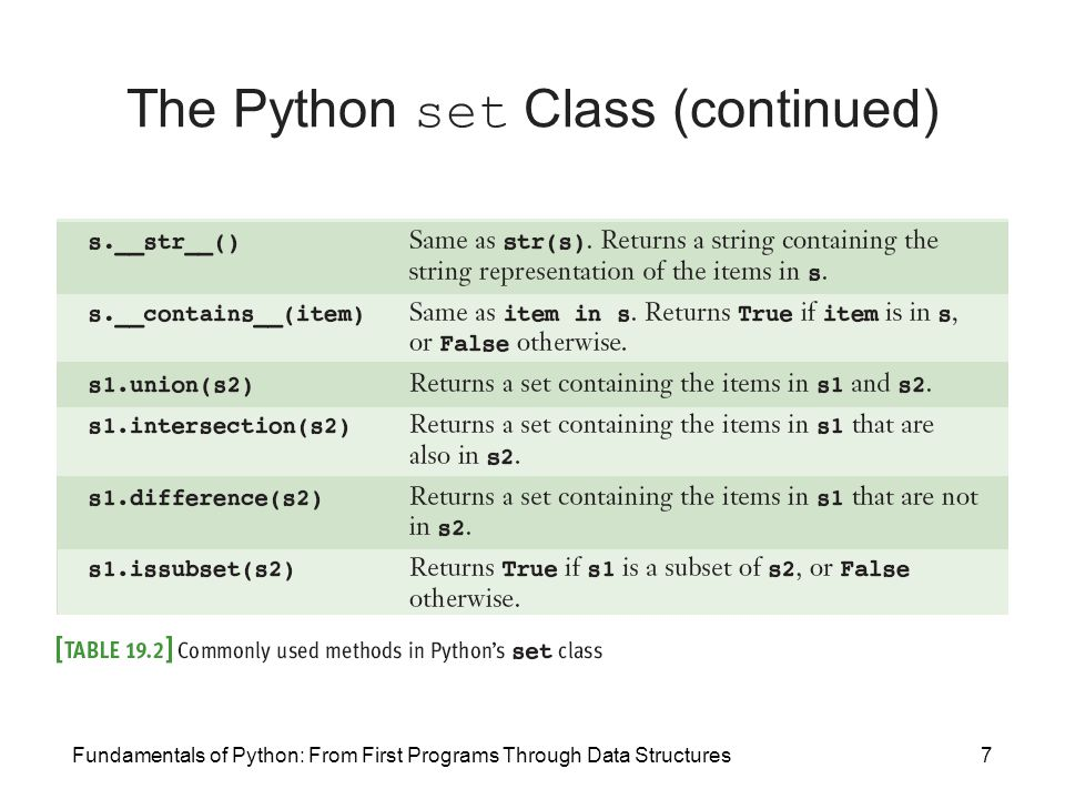 The Python set Class (continued)