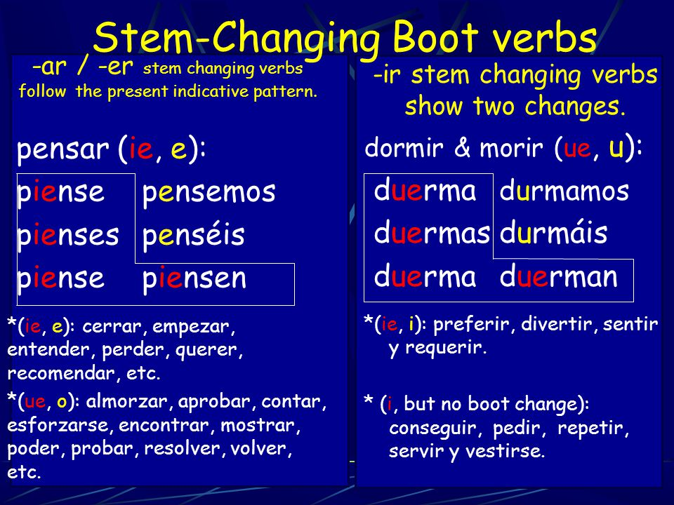 Stem-Changing Boot verbs