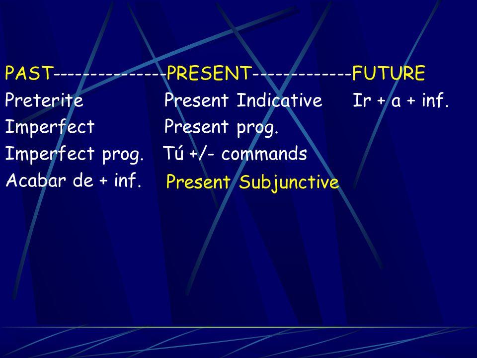 PAST---------------PRESENT-------------FUTURE
