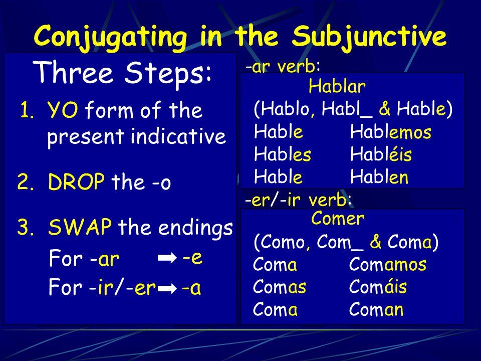 Conjugating in the Subjunctive