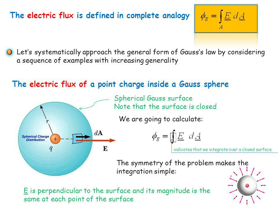 The electric flux is defined in complete analogy
