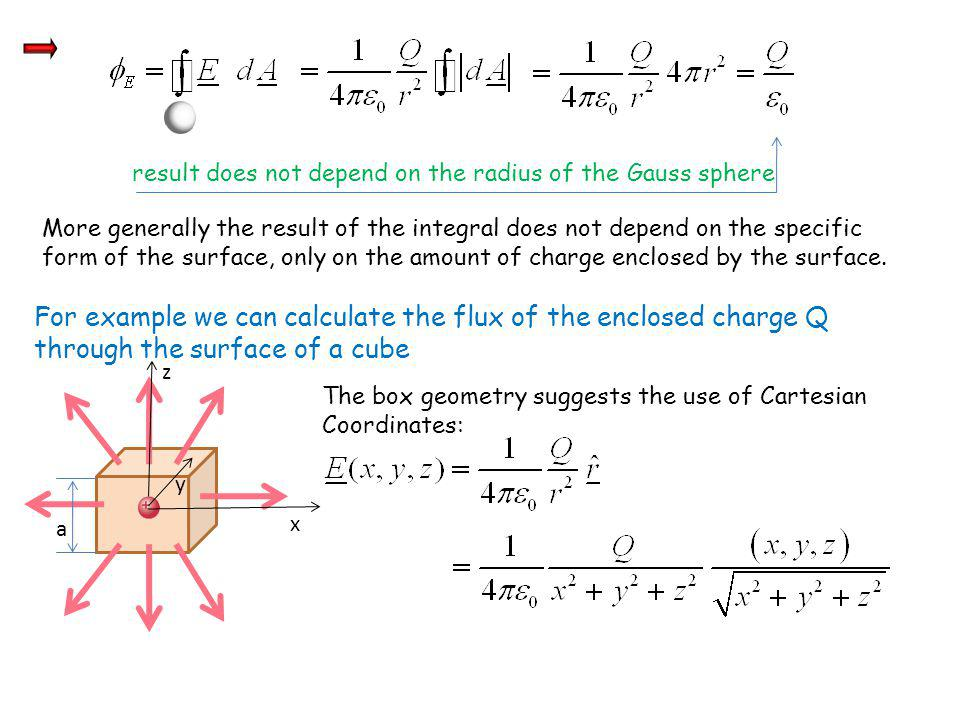result does not depend on the radius of the Gauss sphere