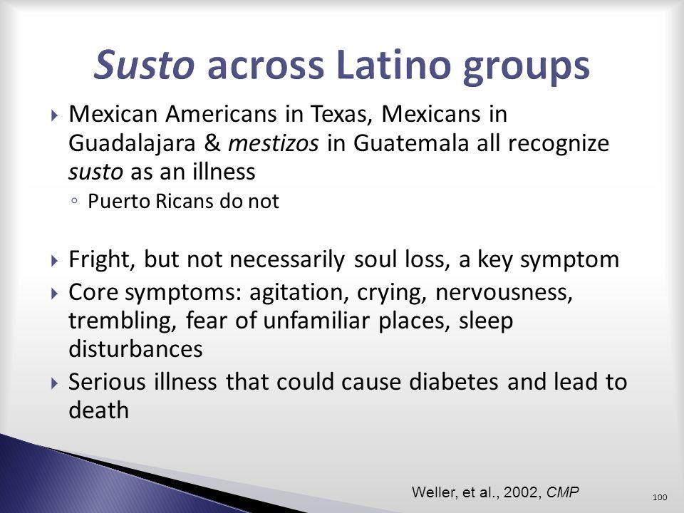 Susto across Latino groups