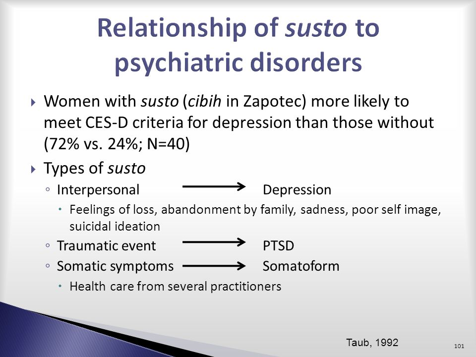 Relationship of susto to psychiatric disorders