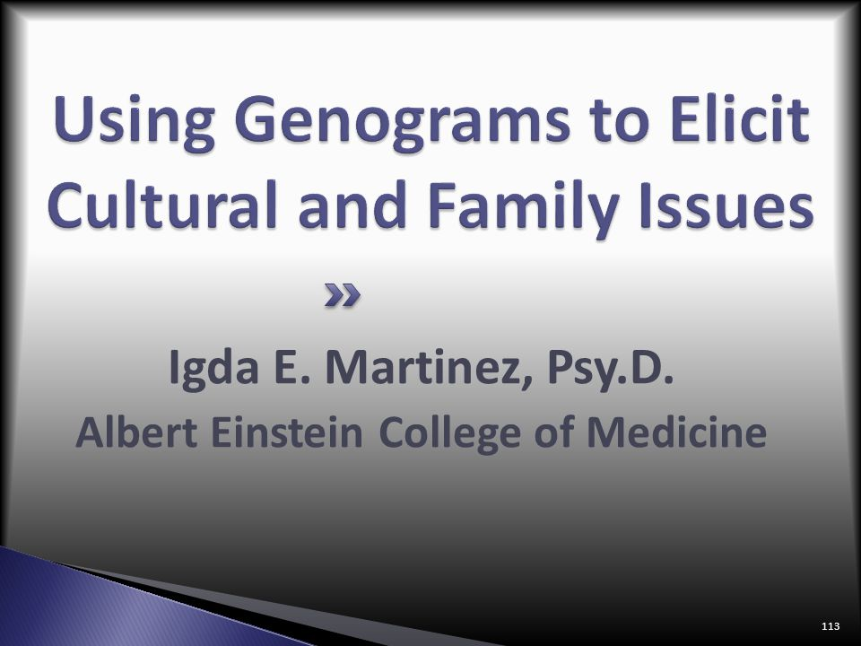 Using Genograms to Elicit Cultural and Family Issues