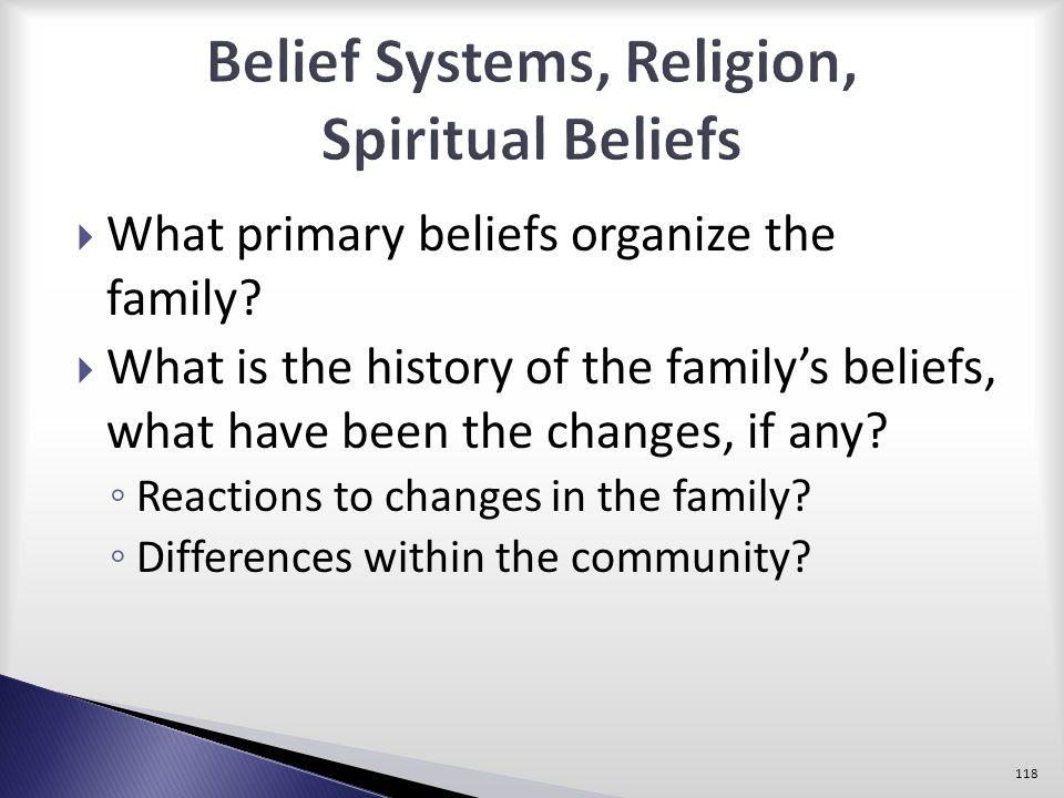 Belief Systems, Religion, Spiritual Beliefs