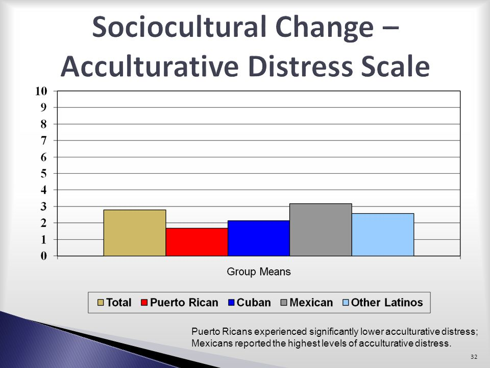 Sociocultural Change – Acculturative Distress Scale