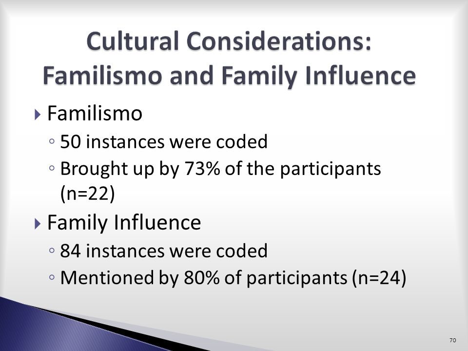 Cultural Considerations: Familismo and Family Influence
