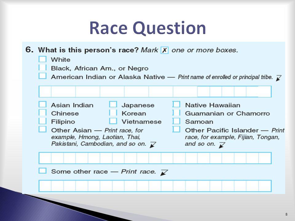 Race Question