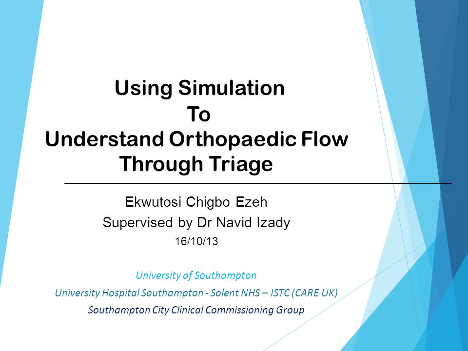 Using Simulation To Understand Orthopaedic Flow Through Triage