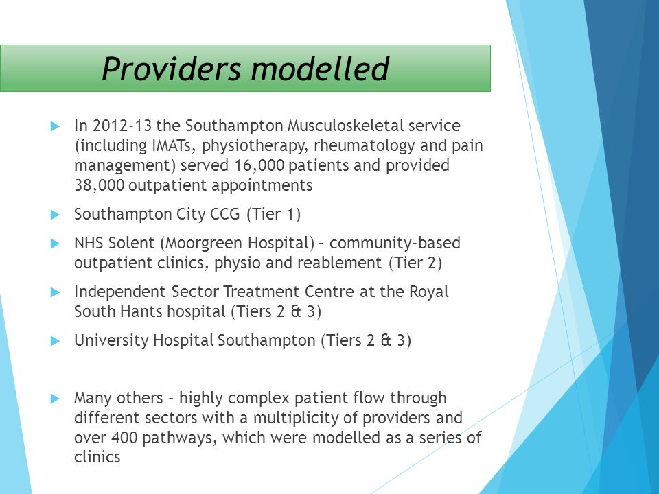 Providers modelled