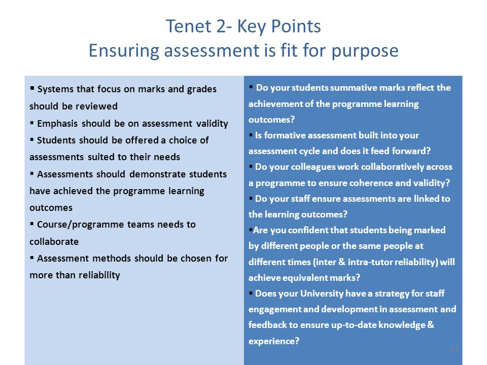 Tenet 2- Key Points Ensuring assessment is fit for purpose