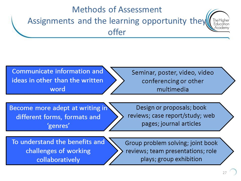Methods of Assessment Assignments and the learning opportunity they offer