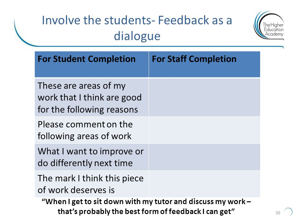 Involve the students- Feedback as a dialogue
