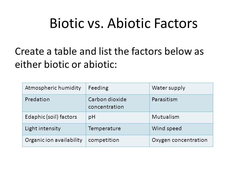 Biotic vs. Abiotic Factors