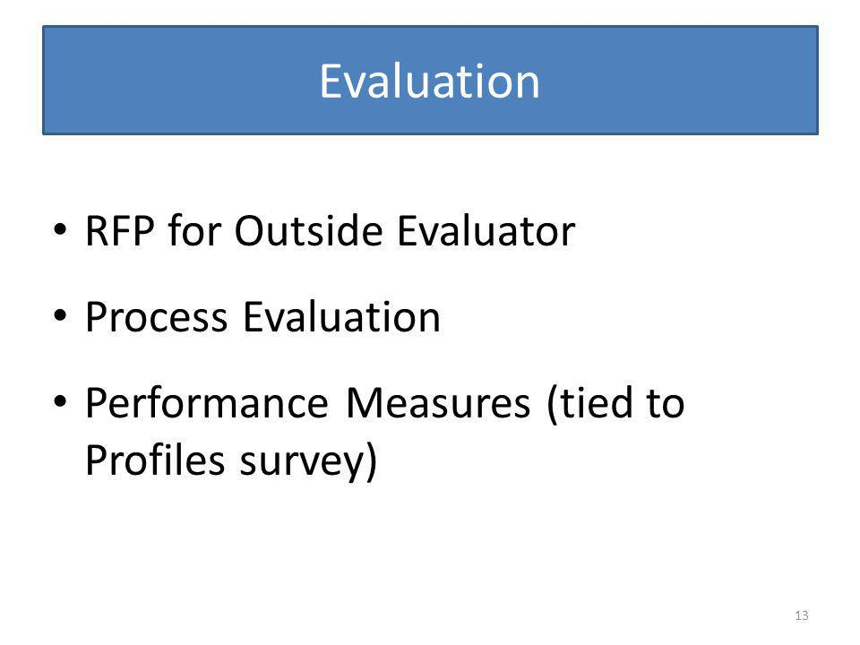 Evaluation RFP for Outside Evaluator Process Evaluation