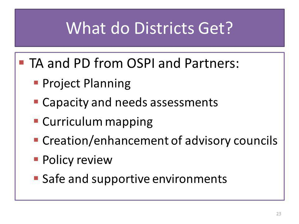 What do Districts Get TA and PD from OSPI and Partners: