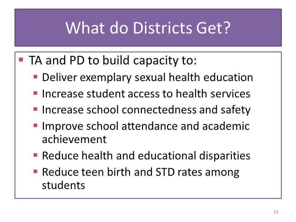 What do Districts Get TA and PD to build capacity to: