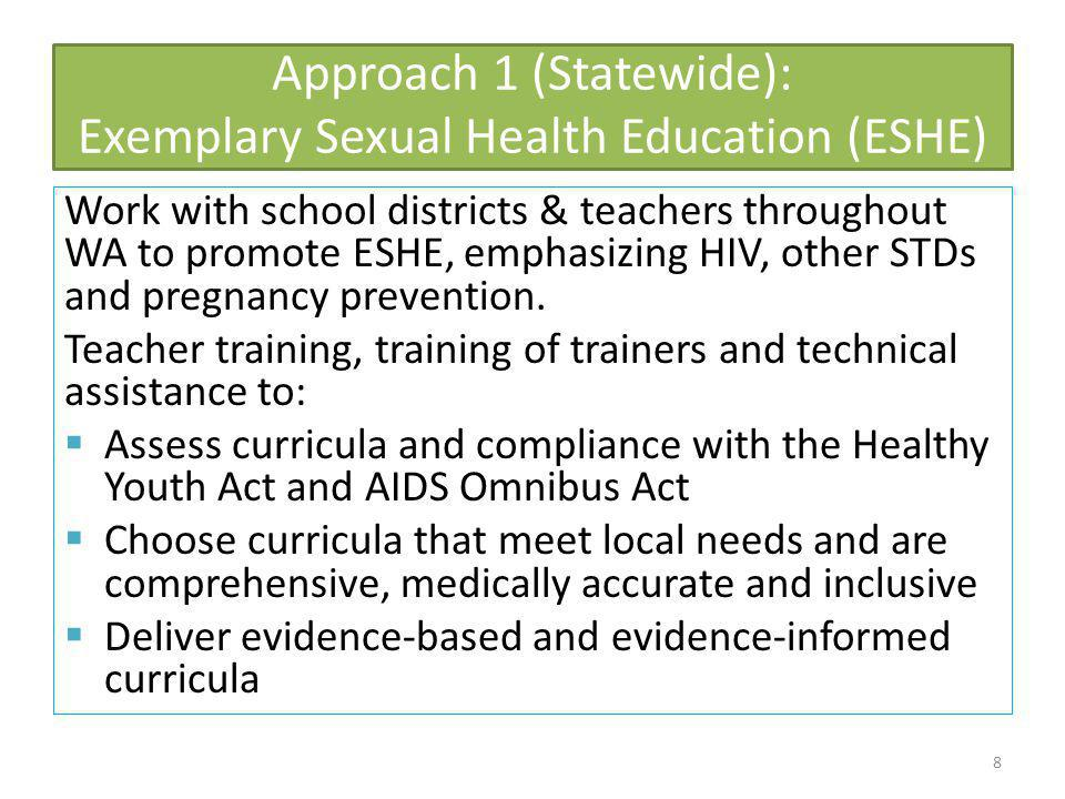 Approach 1 (Statewide): Exemplary Sexual Health Education (ESHE)