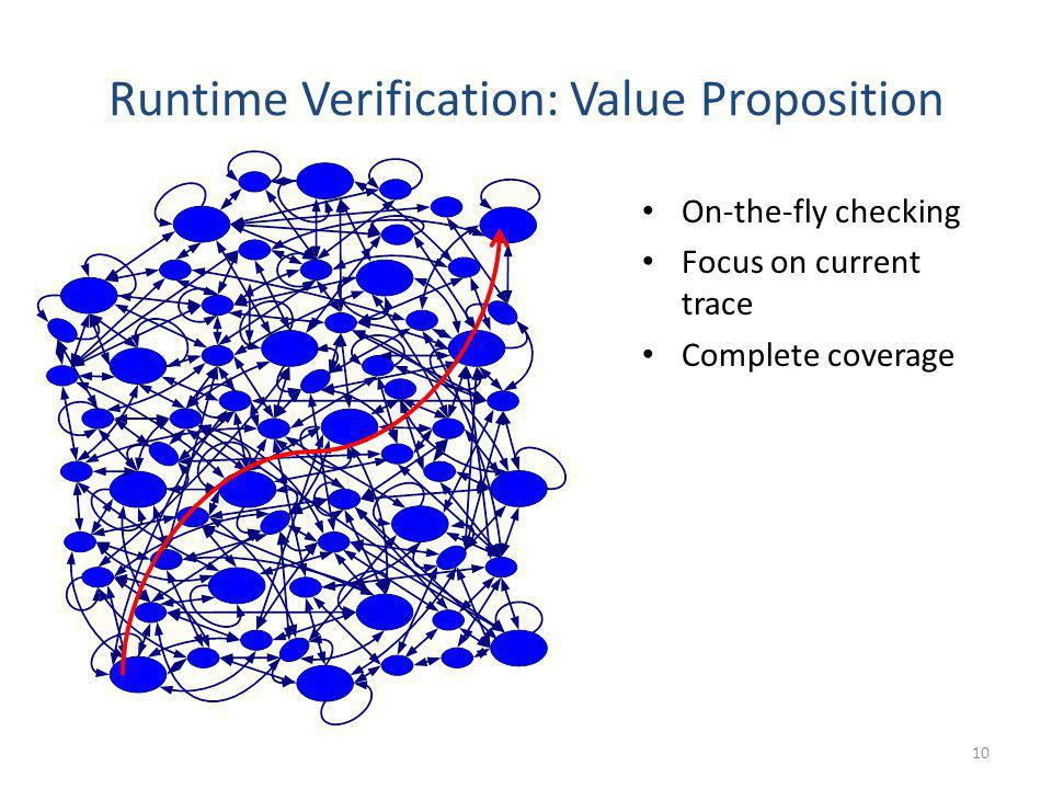 Runtime Verification: Value Proposition