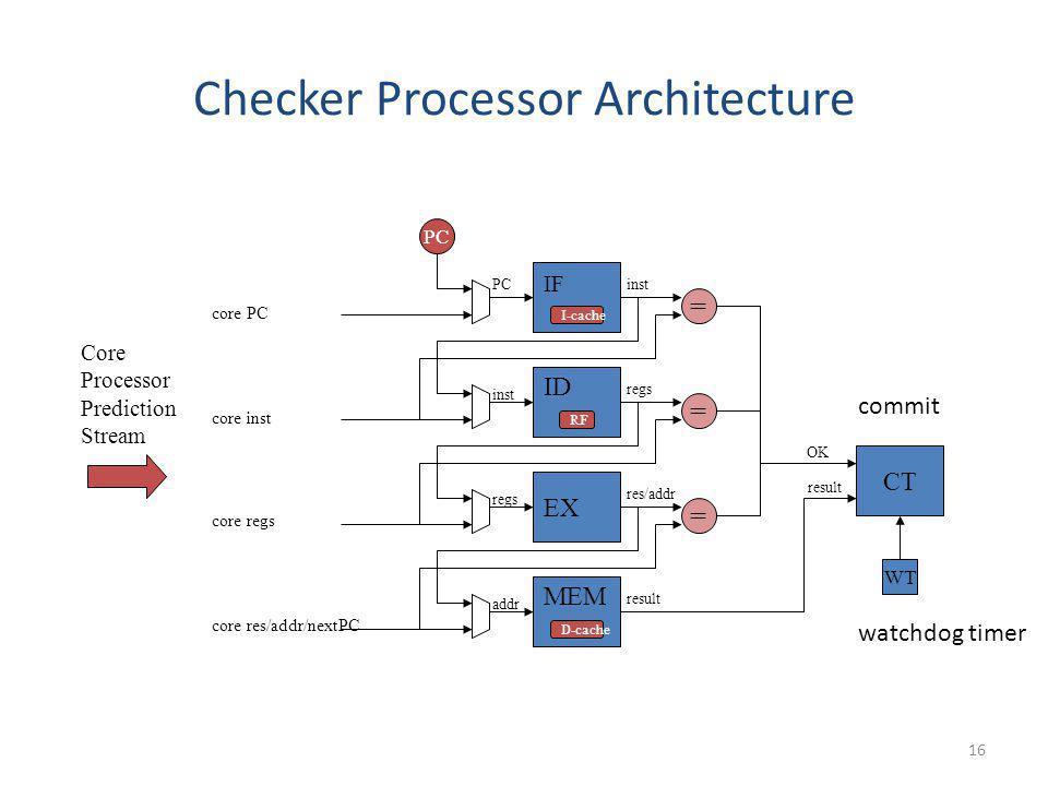 Checker Processor Architecture