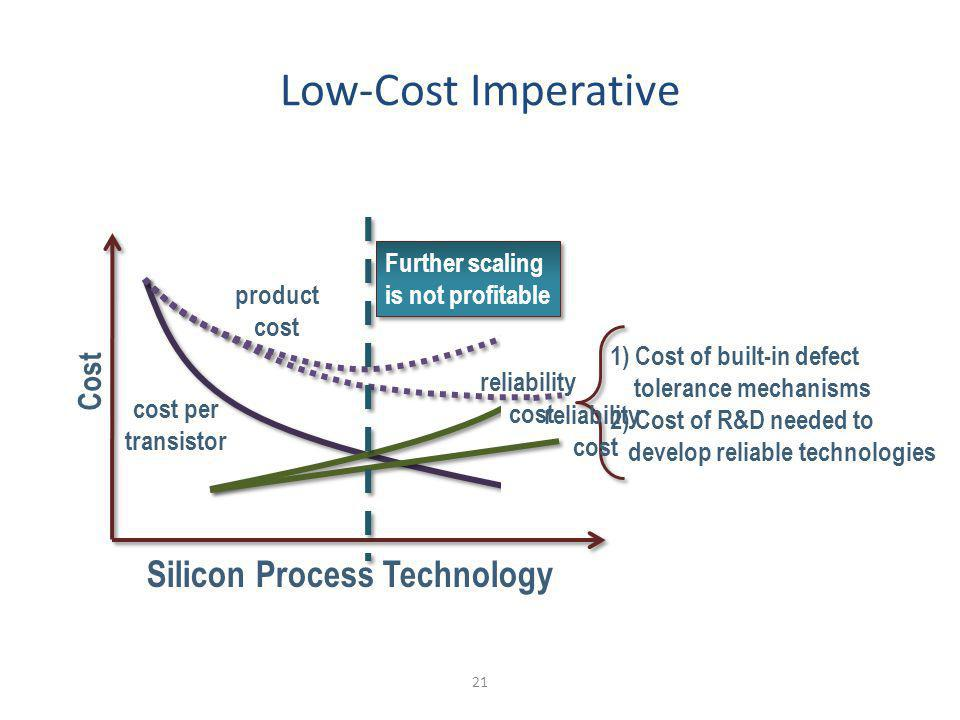 Low-Cost Imperative Silicon Process Technology Cost Further scaling