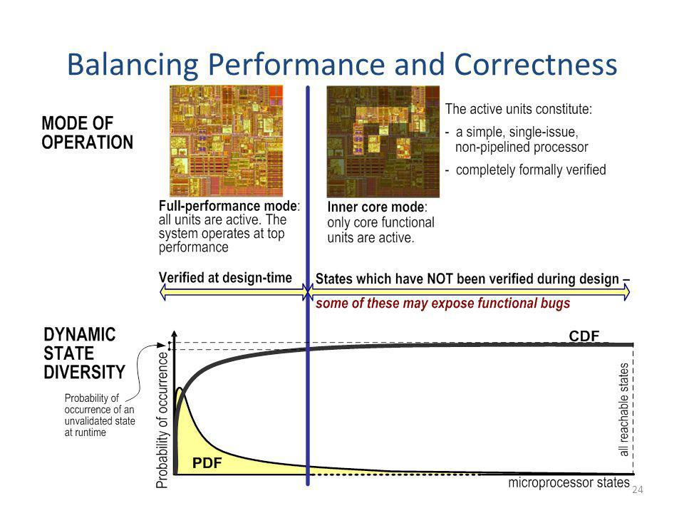 Balancing Performance and Correctness